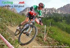 sportograf-64393051-bis-copy