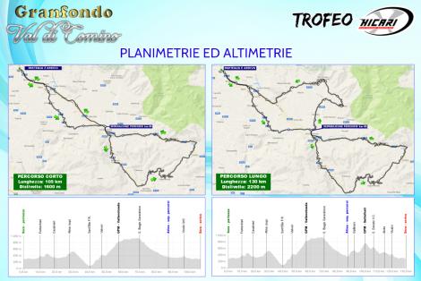 granfondo-valle-di-comino-trofeo-hicari-14052017-planimetria-altimetria