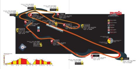 cartina-tecnica-mugello-circuit-1-768x384